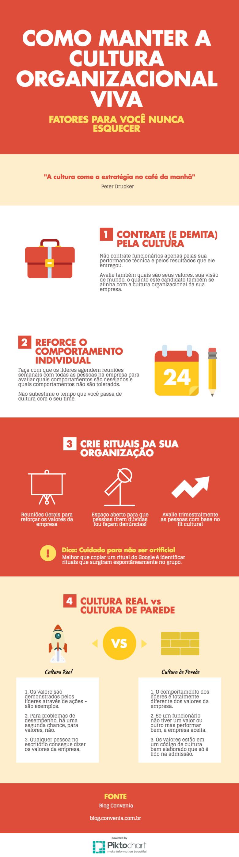 inforgrafico-cultura-organizacional
