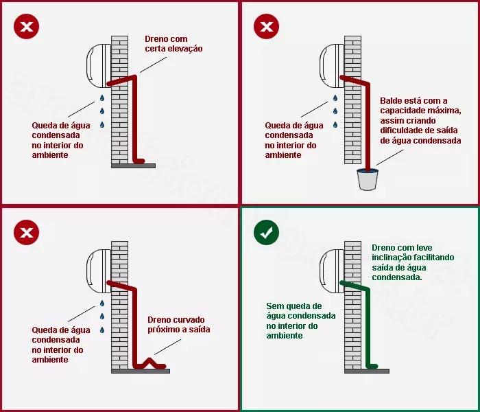 dreno-ar-condicionado